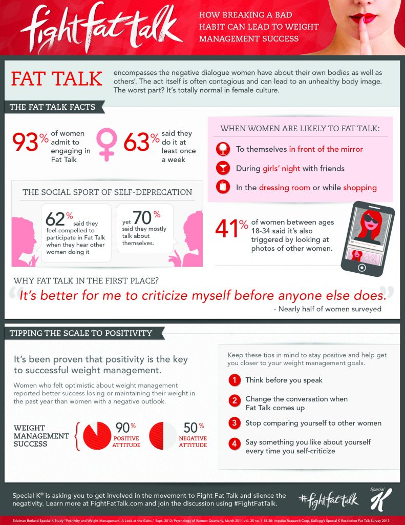 SpecialK_FightFatTalkInfographic_Final 12.5