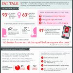 #FightFatTalk How Breaking a Bad Habit Can Lead To Weight Management Success